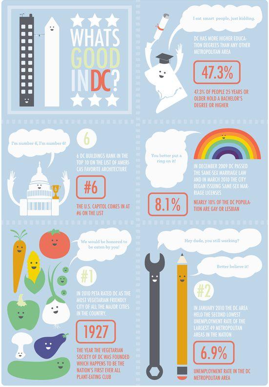 Infografía de los aspectos positivos de DC
