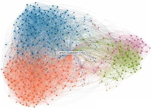 Visualización de la red de contactos en LinkedIn de Carlos Guadián