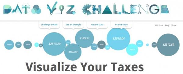 Concurso para visualizar infográficamente los impuestos