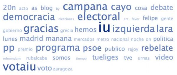 Nube de tags de los tweets de los amigos de @Cayo_Lara