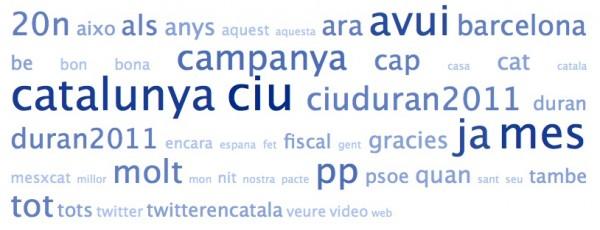 Nube de tags de los estatus de los amigos de @CiUDuran2011 en Twitter