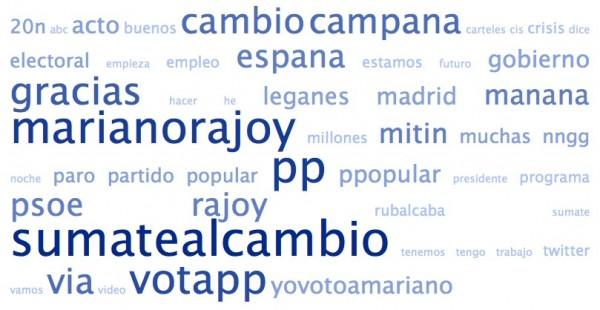 Nube de tags de los estatus de los amigos de @MarianoRajoy