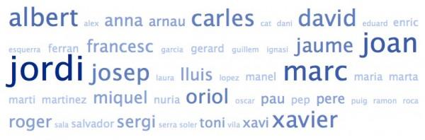 Nube de tags de los nombres de los amigos de @AlfredBosch