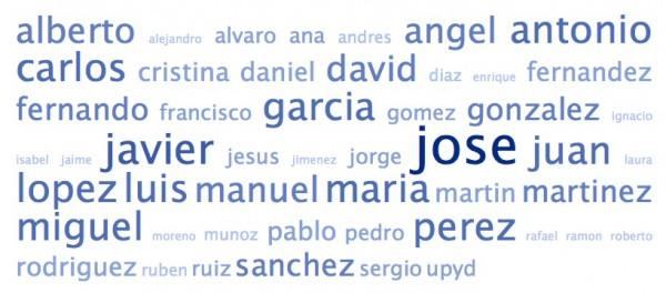 Nube de tags de los nombres de los amigos de @UPyD