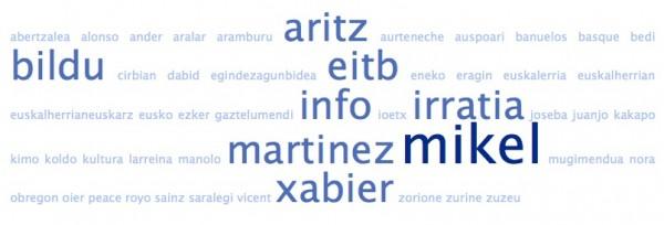 Nube de tags de los nombres de los amigos de @AmaiurInfo