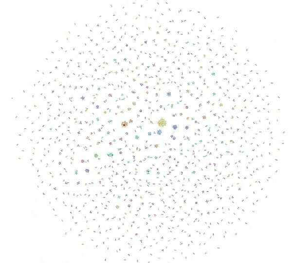 usuarios no conexos con el gran grupo de #1demayo